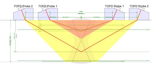 schema recherche corrosion par méthode TOFD